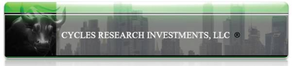 Cycles research Investment Banner